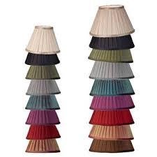 lampskärmar kategori